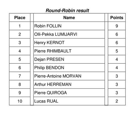 classement_round_robin-page1